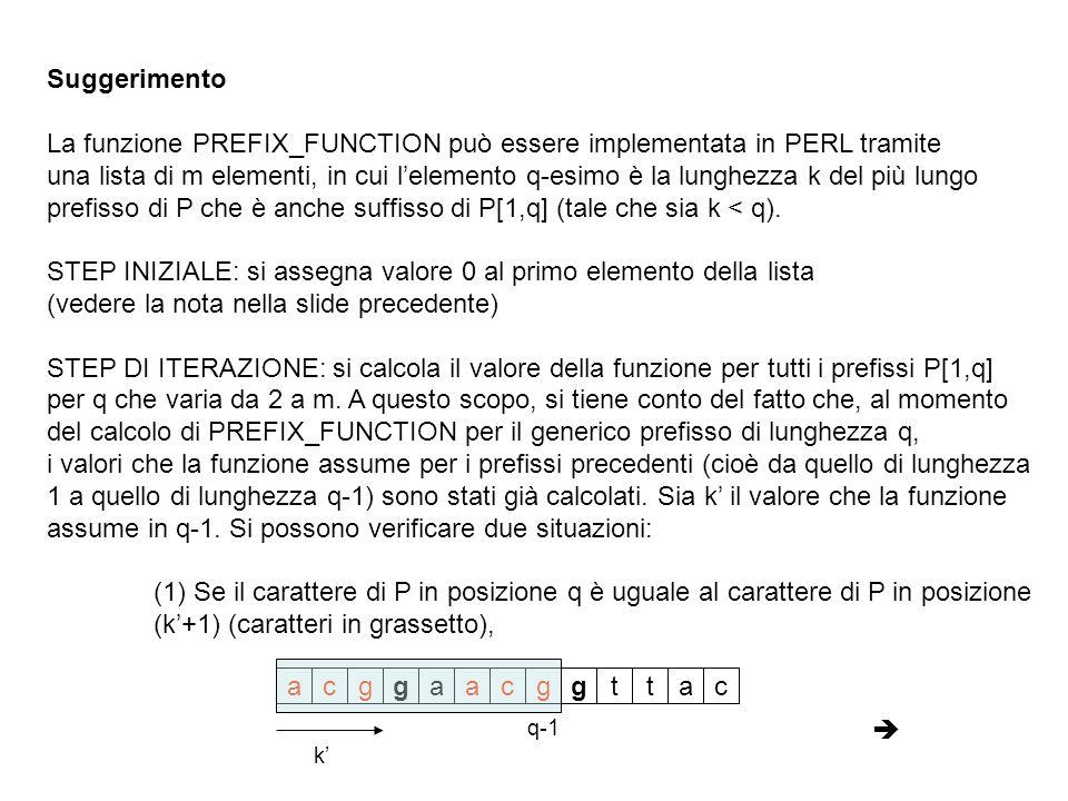 allora il valore di PREFIX_FUNCTION in corripondenza di q sarà semplicemente dato da (k+1).