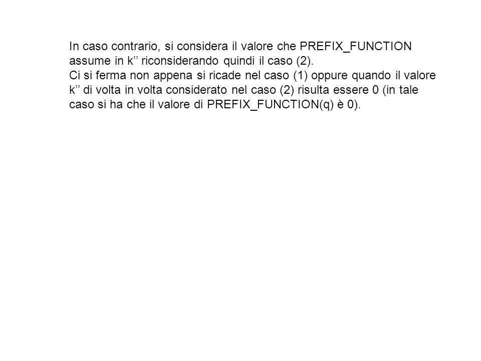 In caso contrario, si considera il valore che PREFIX_FUNCTION assume in k riconsiderando quindi il caso (2).
