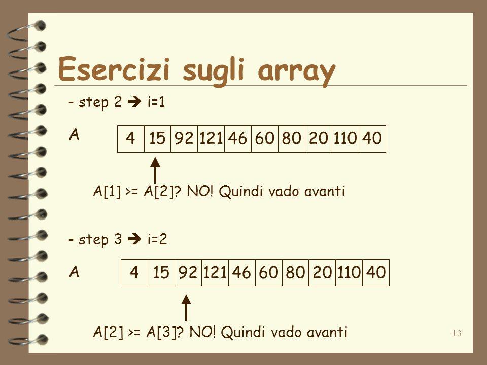 13 Esercizi sugli array A - step 2 i=1 A[1] >= A[2]? NO! Quindi vado avanti A - step 3 i=2 A[2] >= A[3]? NO! Quindi vado avanti 4159212146608020110404