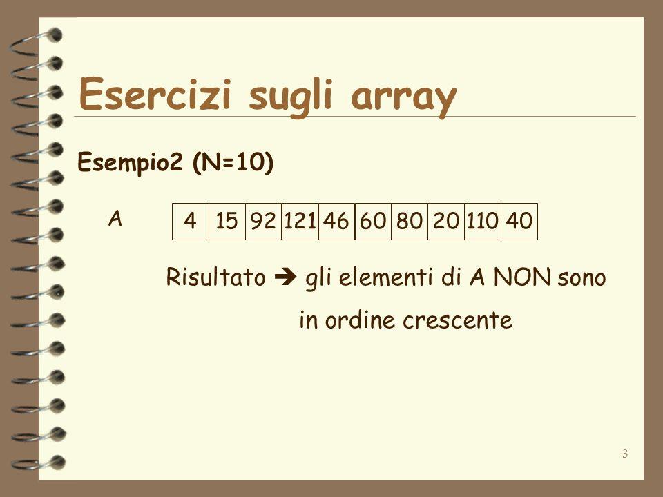 3 Esercizi sugli array Esempio2 (N=10) 415921214660802011040 Risultato gli elementi di A NON sono in ordine crescente A