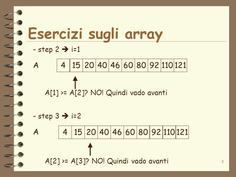 8 Esercizi sugli array A - step 2 i=1 A[1] >= A[2]? NO! Quindi vado avanti A - step 3 i=2 A[2] >= A[3]? NO! Quindi vado avanti 41520404660809211012141