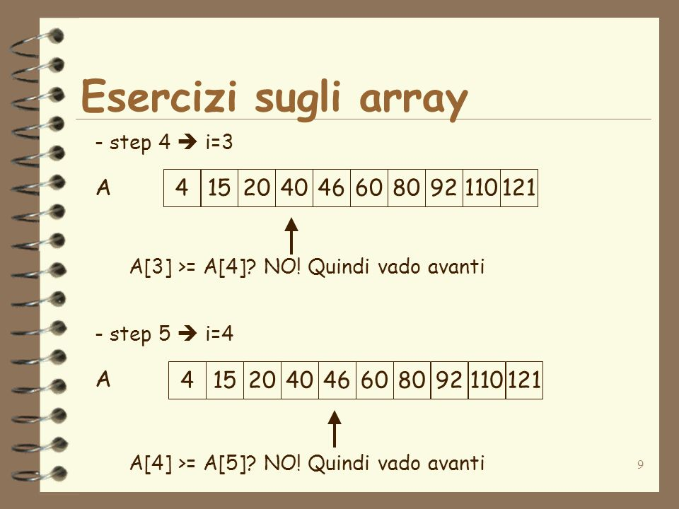 9 Esercizi sugli array A - step 4 i=3 A[3] >= A[4]? NO! Quindi vado avanti A - step 5 i=4 A[4] >= A[5]? NO! Quindi vado avanti 41520404660809211012141