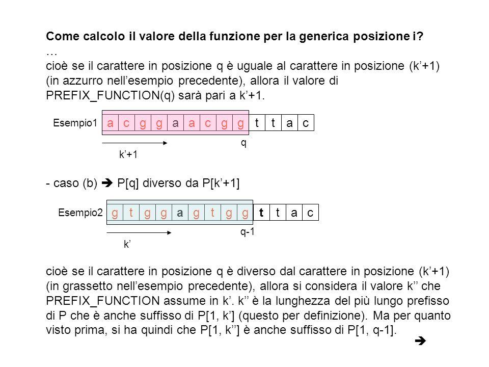 Come calcolo il valore della funzione per la generica posizione i? … cioè se il carattere in posizione q è uguale al carattere in posizione (k+1) (in
