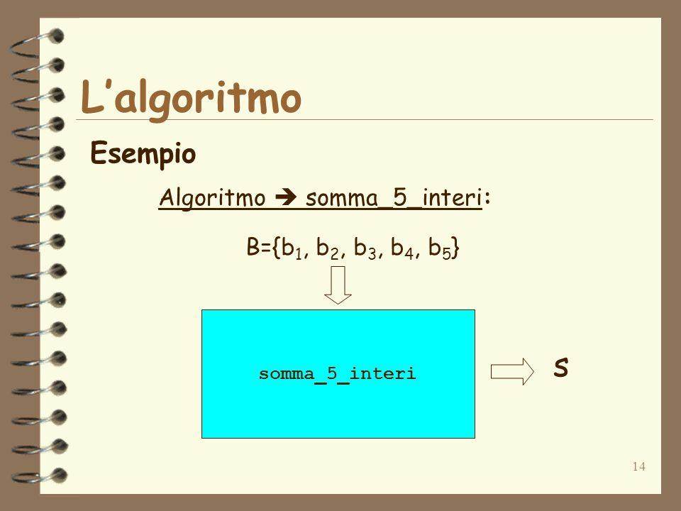 14 Lalgoritmo Esempio Algoritmo somma_5_interi: somma_5_interi B={b 1, b 2, b 3, b 4, b 5 } s
