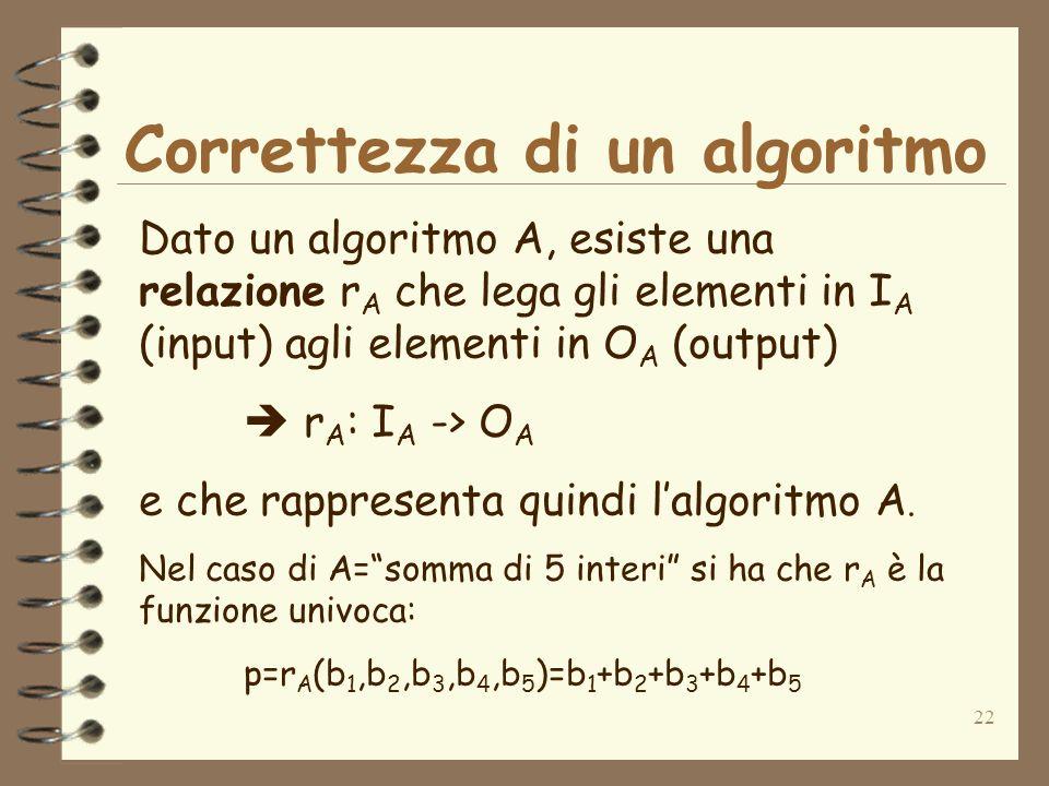 22 Correttezza di un algoritmo Dato un algoritmo A, esiste una relazione r A che lega gli elementi in I A (input) agli elementi in O A (output) r A : I A -> O A e che rappresenta quindi lalgoritmo A.