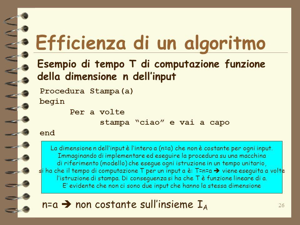 26 Efficienza di un algoritmo Procedura Stampa(a) begin Per a volte stampa ciao e vai a capo end n=a non costante sullinsieme I A La dimensione n dell