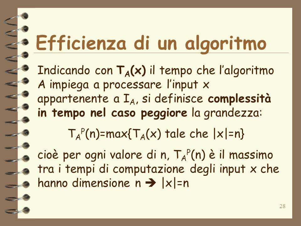 28 Efficienza di un algoritmo Indicando con T A (x) il tempo che lalgoritmo A impiega a processare linput x appartenente a I A, si definisce complessità in tempo nel caso peggiore la grandezza: T A P (n)=max{T A (x) tale che |x|=n} cioè per ogni valore di n, T A P (n) è il massimo tra i tempi di computazione degli input x che hanno dimensione n |x|=n