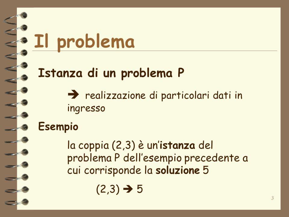 3 Il problema Istanza di un problema P realizzazione di particolari dati in ingresso Esempio la coppia (2,3) è unistanza del problema P dellesempio precedente a cui corrisponde la soluzione 5 (2,3) 5