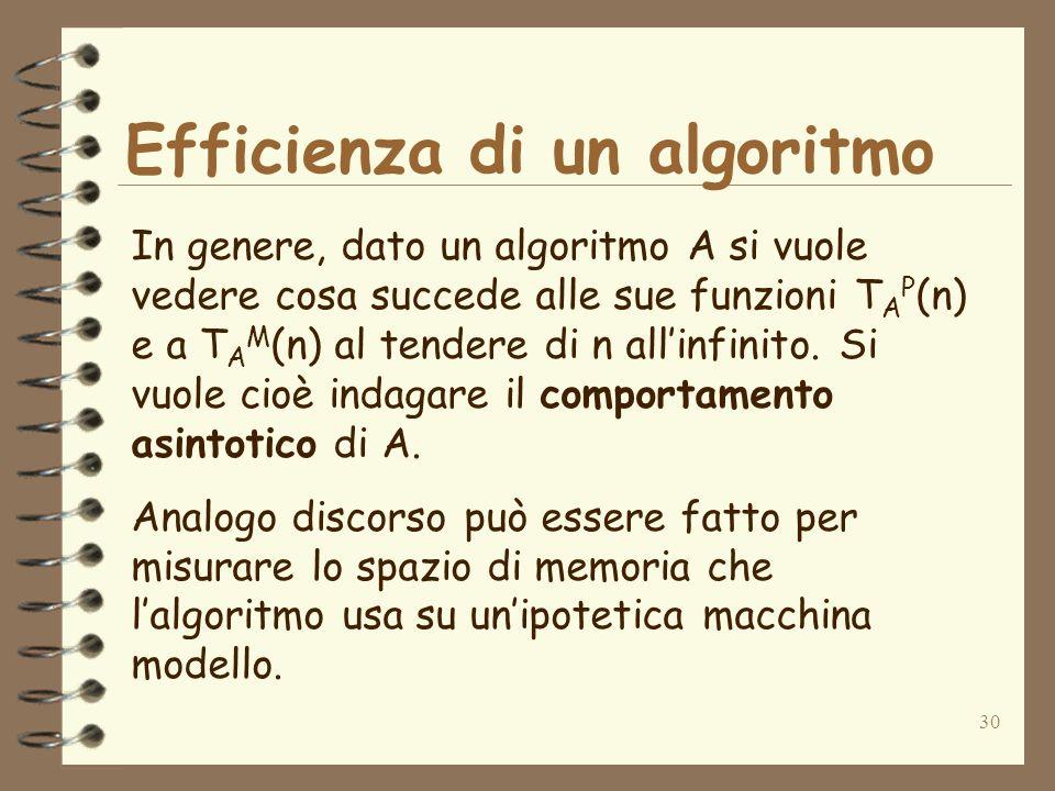 30 Efficienza di un algoritmo In genere, dato un algoritmo A si vuole vedere cosa succede alle sue funzioni T A P (n) e a T A M (n) al tendere di n allinfinito.