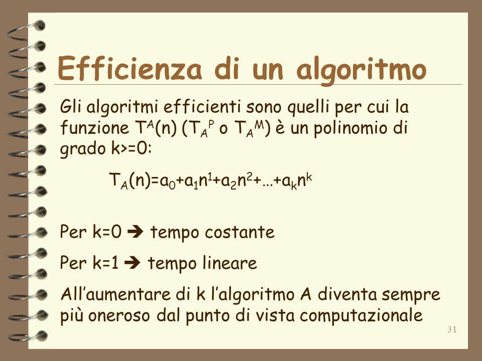 31 Efficienza di un algoritmo Gli algoritmi efficienti sono quelli per cui la funzione T A (n) (T A P o T A M ) è un polinomio di grado k>=0: T A (n)=a 0 +a 1 n 1 +a 2 n 2 +…+a k n k Per k=0 tempo costante Per k=1 tempo lineare Allaumentare di k lalgoritmo A diventa sempre più oneroso dal punto di vista computazionale