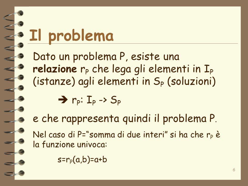 6 Il problema Dato un problema P, esiste una relazione r P che lega gli elementi in I P (istanze) agli elementi in S P (soluzioni) r P : I P -> S P e che rappresenta quindi il problema P.