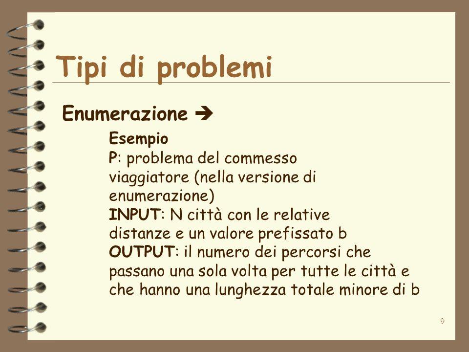 9 Tipi di problemi Enumerazione Esempio P: problema del commesso viaggiatore (nella versione di enumerazione) INPUT: N città con le relative distanze
