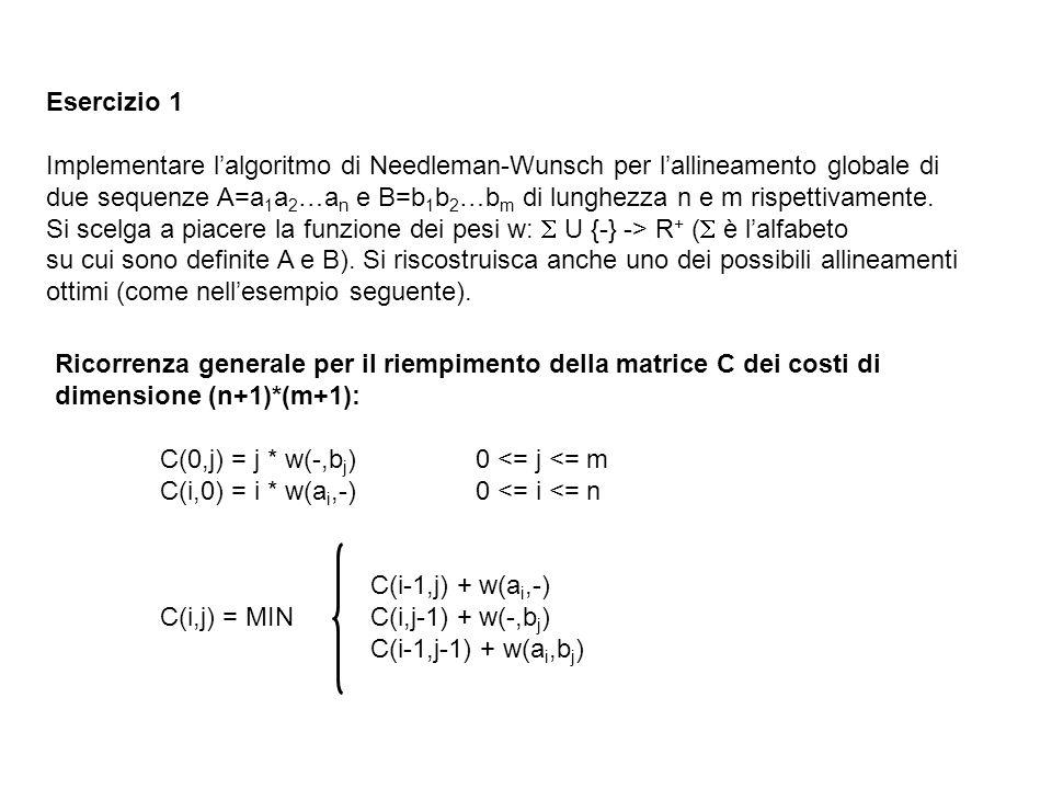 Pseudocodice per la ricostruzione di un allineamento ottimo Build-alignment(A,B,C,w) #A e B sono array di caratteri (il primo carattere ha posizione 0) begin Inizializzo la lista vuota A_Align Inizializzo la lista vuota B_Align i := length(A) j := length(B) while(i > 0 and j > 0)do if(C(i,j) == C(i-1,j-1)+w(A[i-1],B[j-1])) then aggiungo A[i-1] in testa a A_Align aggiungo B[j-1] in testo a B_Align i := i-1 j := j-1 elseif(C(i,j) == C(i-1,j)+w(A[i-1),-)) then aggiungo A[i-1] in testa a A_Align aggiungo - in testa a B_Align i := i-1 else aggiungo - in testa a A_Align aggiungo B[j-1] in testa a B_Align j := j-1 endwhile …