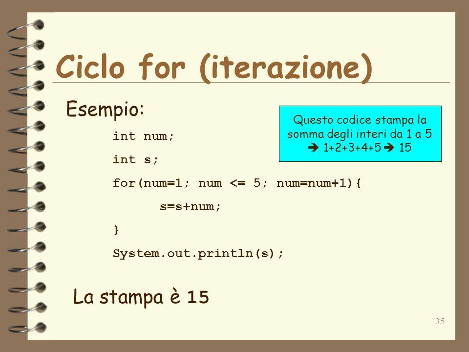 35 Ciclo for (iterazione) Esempio: int num; int s; for(num=1; num <= 5; num=num+1){ s=s+num; } System.out.println(s); La stampa è 15 Questo codice sta