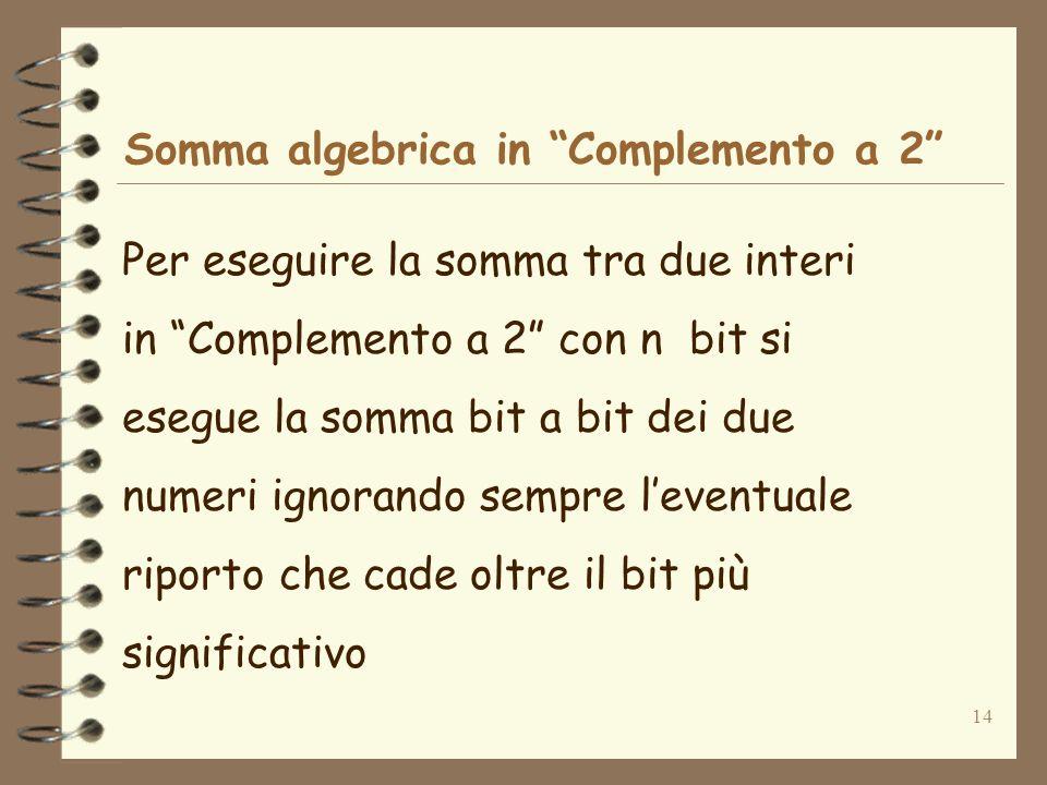 14 Somma algebrica in Complemento a 2 Per eseguire la somma tra due interi in Complemento a 2 con n bit si esegue la somma bit a bit dei due numeri ig