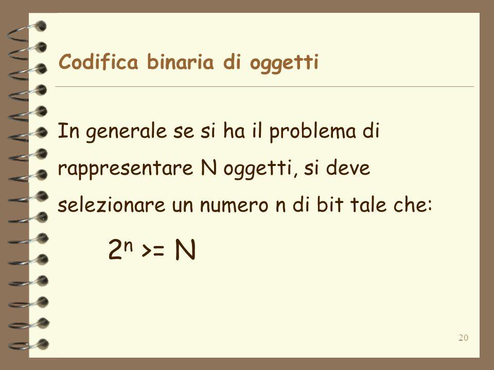 20 Codifica binaria di oggetti In generale se si ha il problema di rappresentare N oggetti, si deve selezionare un numero n di bit tale che: 2 n >= N