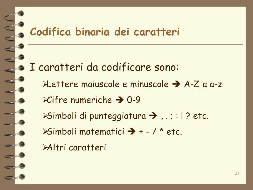 21 Codifica binaria dei caratteri I caratteri da codificare sono: Lettere maiuscole e minuscole A-Z a a-z Cifre numeriche 0-9 Simboli di punteggiatura