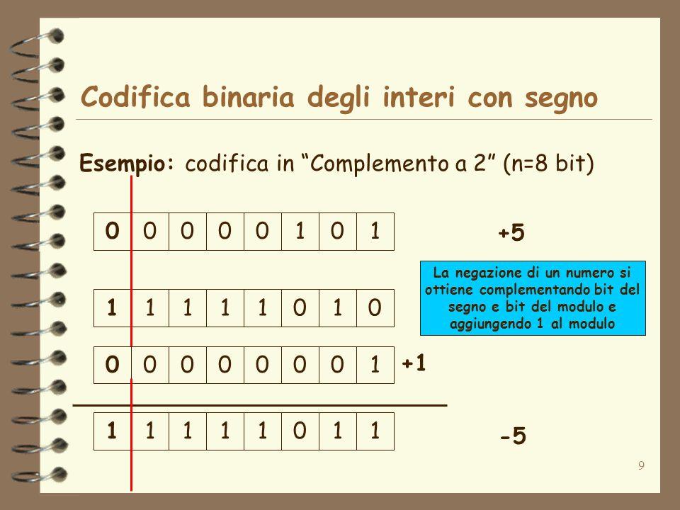 9 Codifica binaria degli interi con segno Esempio: codifica in Complemento a 2 (n=8 bit) +5 00001010 -5 11110101 00000010 11110111 La negazione di un