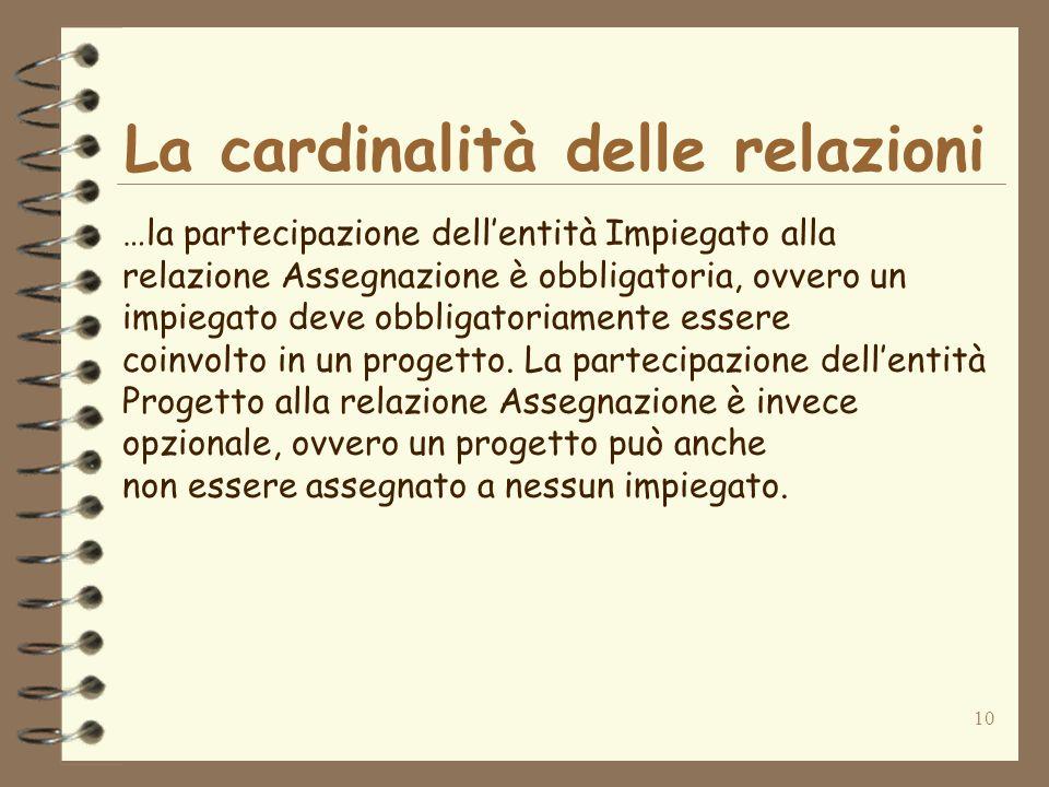 10 La cardinalità delle relazioni …la partecipazione dellentità Impiegato alla relazione Assegnazione è obbligatoria, ovvero un impiegato deve obbliga