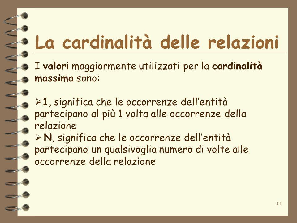 11 La cardinalità delle relazioni I valori maggiormente utilizzati per la cardinalità massima sono: 1, significa che le occorrenze dellentità partecip