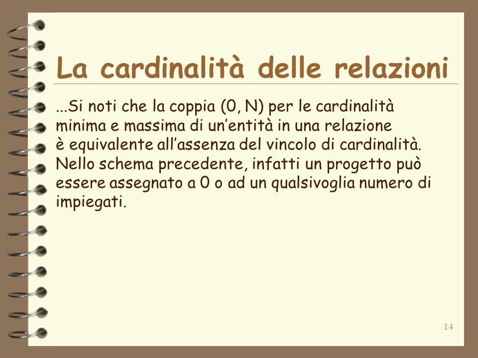 14 La cardinalità delle relazioni...Si noti che la coppia (0, N) per le cardinalità minima e massima di unentità in una relazione è equivalente allass