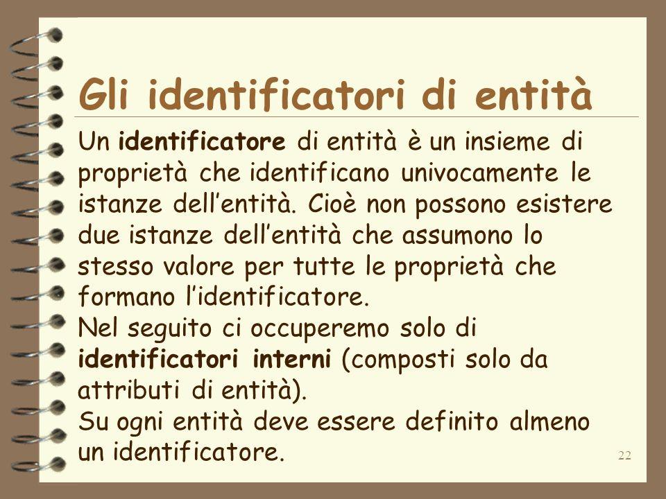 22 Gli identificatori di entità Un identificatore di entità è un insieme di proprietà che identificano univocamente le istanze dellentità. Cioè non po