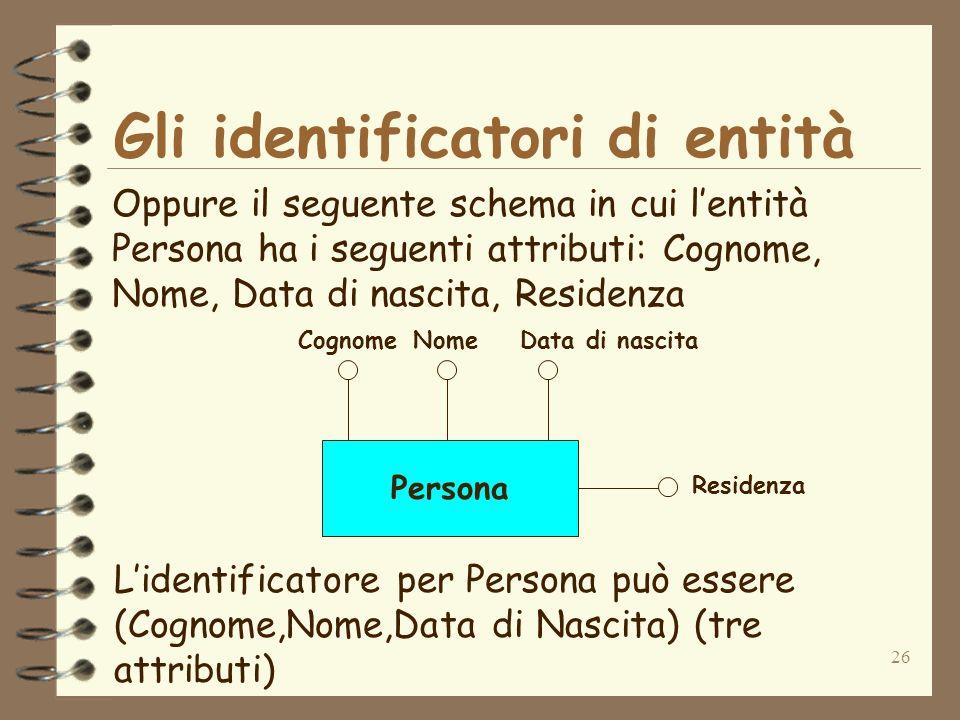 26 Gli identificatori di entità Oppure il seguente schema in cui lentità Persona ha i seguenti attributi: Cognome, Nome, Data di nascita, Residenza Li