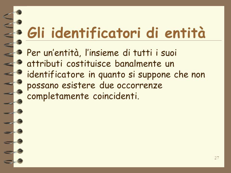 27 Gli identificatori di entità Per unentità, linsieme di tutti i suoi attributi costituisce banalmente un identificatore in quanto si suppone che non