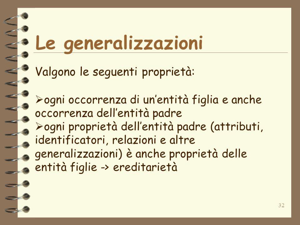32 Le generalizzazioni Valgono le seguenti proprietà: ogni occorrenza di unentità figlia e anche occorrenza dellentità padre ogni proprietà dellentità