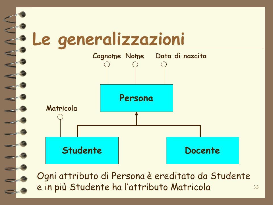 33 Le generalizzazioni Persona StudenteDocente CognomeNomeData di nascita Matricola Ogni attributo di Persona è ereditato da Studente e in più Student