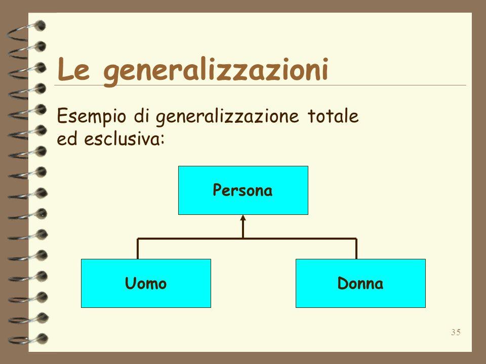 35 Le generalizzazioni Esempio di generalizzazione totale ed esclusiva: Persona UomoDonna