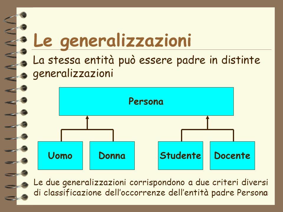 38 Le generalizzazioni La stessa entità può essere padre in distinte generalizzazioni Persona UomoDonnaStudenteDocente Le due generalizzazioni corrisp