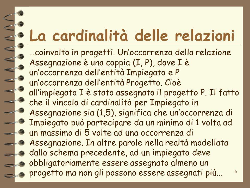 6 La cardinalità delle relazioni …coinvolto in progetti. Unoccorrenza della relazione Assegnazione è una coppia (I, P), dove I è unoccorrenza dellenti