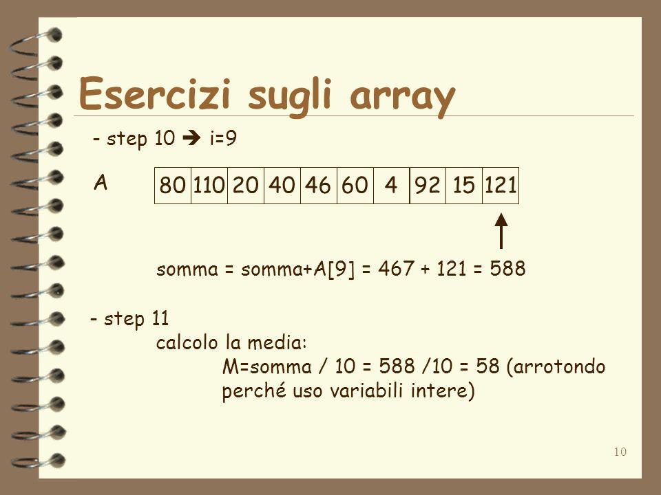10 Esercizi sugli array A - step 10 i=9 801102040466049215121 somma = somma+A[9] = 467 + 121 = 588 - step 11 calcolo la media: M=somma / 10 = 588 /10