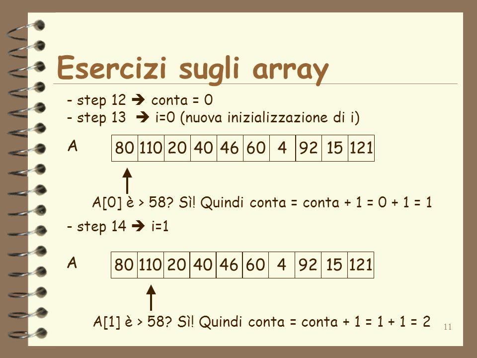 11 Esercizi sugli array A - step 12 conta = 0 - step 13 i=0 (nuova inizializzazione di i) - step 14 i=1 801102040466049215121 A[0] è > 58.