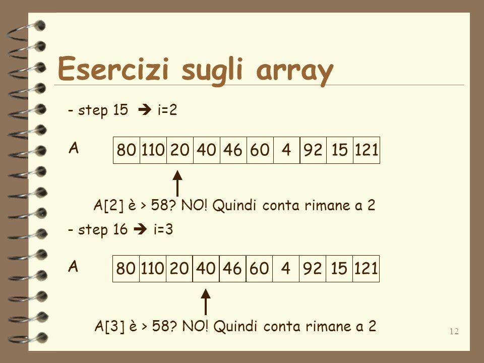 12 Esercizi sugli array A - step 15 i=2 - step 16 i=3 801102040466049215121 A[2] è > 58.