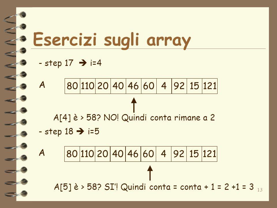 13 Esercizi sugli array A - step 17 i=4 - step 18 i=5 801102040466049215121 A[4] è > 58.