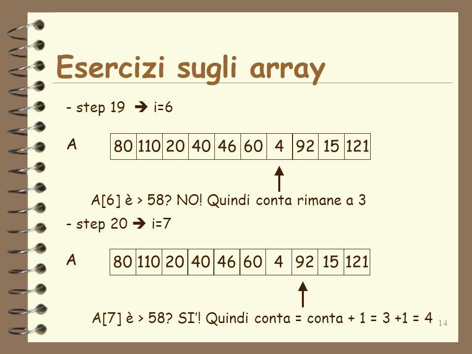 14 Esercizi sugli array A - step 19 i=6 - step 20 i=7 801102040466049215121 A[6] è > 58.
