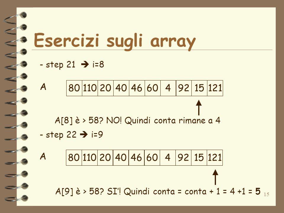 15 Esercizi sugli array A - step 21 i=8 - step 22 i=9 801102040466049215121 A[8] è > 58.