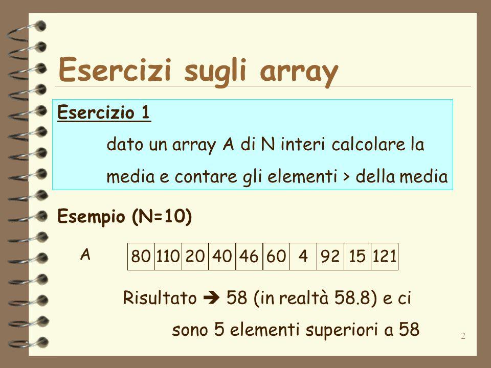 2 Esercizi sugli array Esercizio 1 dato un array A di N interi calcolare la media e contare gli elementi > della media Esempio (N=10) 801102040466049215121 Risultato 58 (in realtà 58.8) e ci sono 5 elementi superiori a 58 A