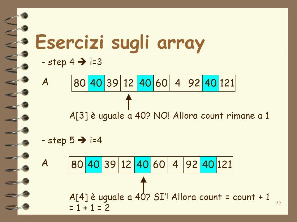 35 Esercizi sugli array A - step 4 i=3 - step 5 i=4 A[3] è uguale a 40.