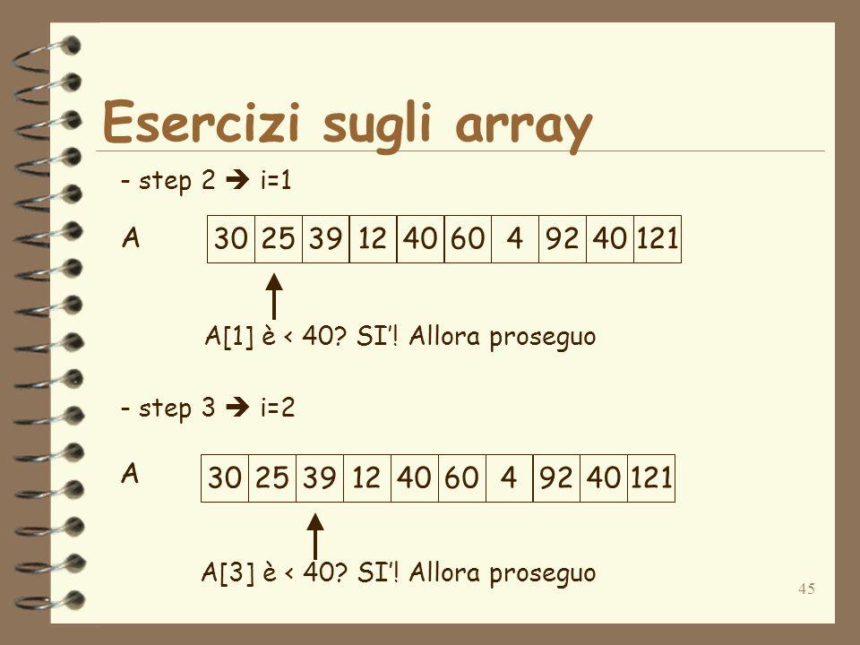 45 Esercizi sugli array A - step 2 i=1 - step 3 i=2 A[1] è < 40.
