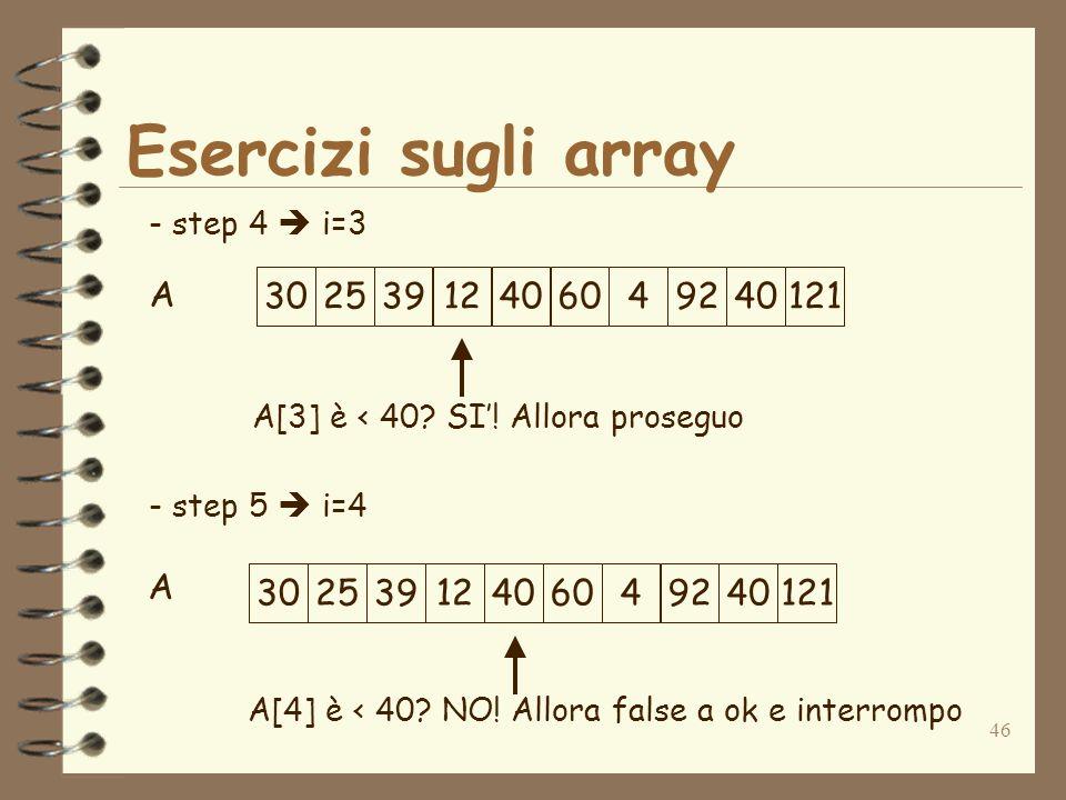 46 Esercizi sugli array A - step 4 i=3 - step 5 i=4 A[3] è < 40.