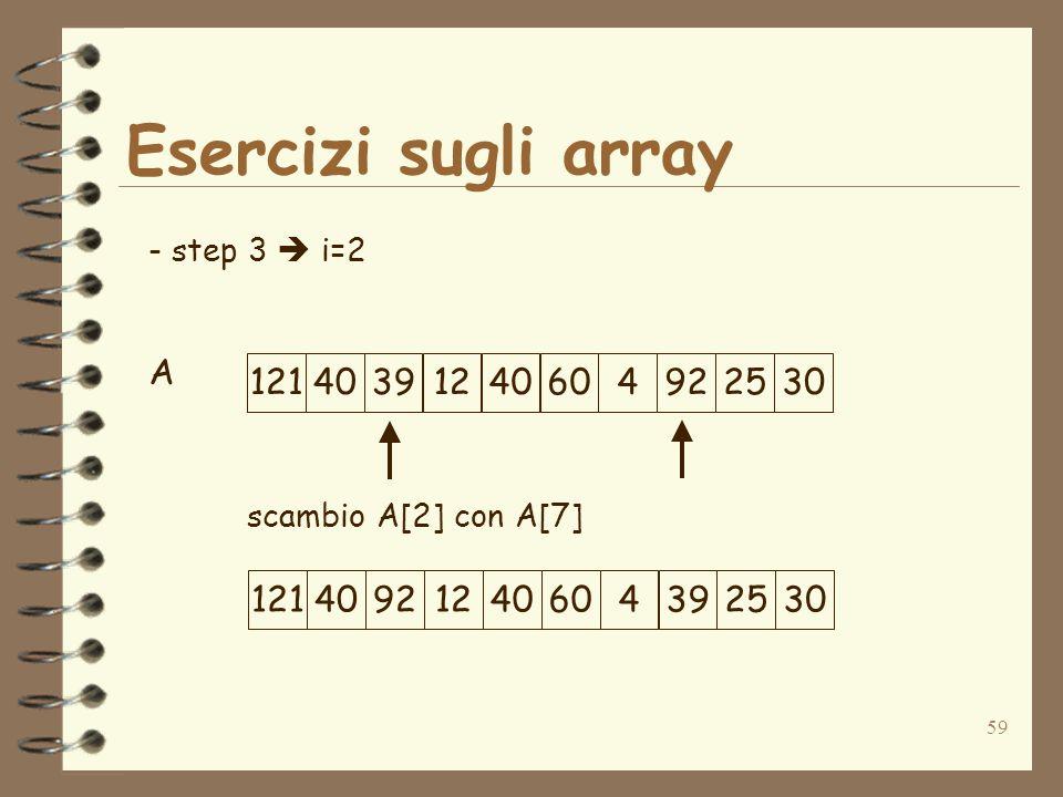 59 Esercizi sugli array A - step 3 i=2 scambio A[2] con A[7] 1214039124060492253012140921240604392530