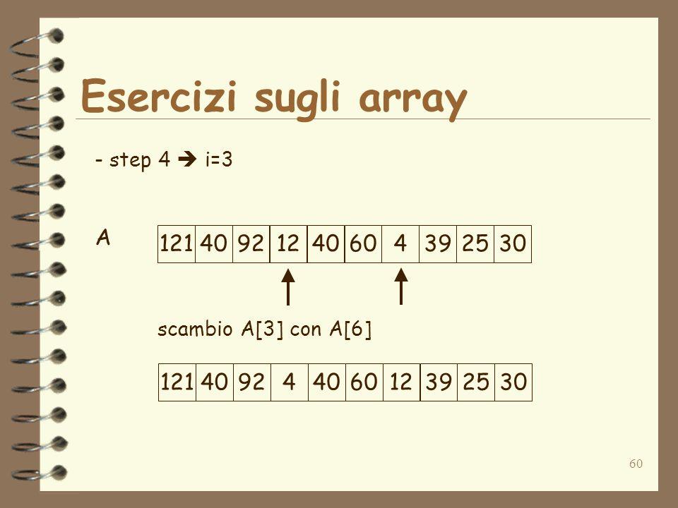 60 Esercizi sugli array A - step 4 i=3 scambio A[3] con A[6] 1214092124060439253012140924406012392530