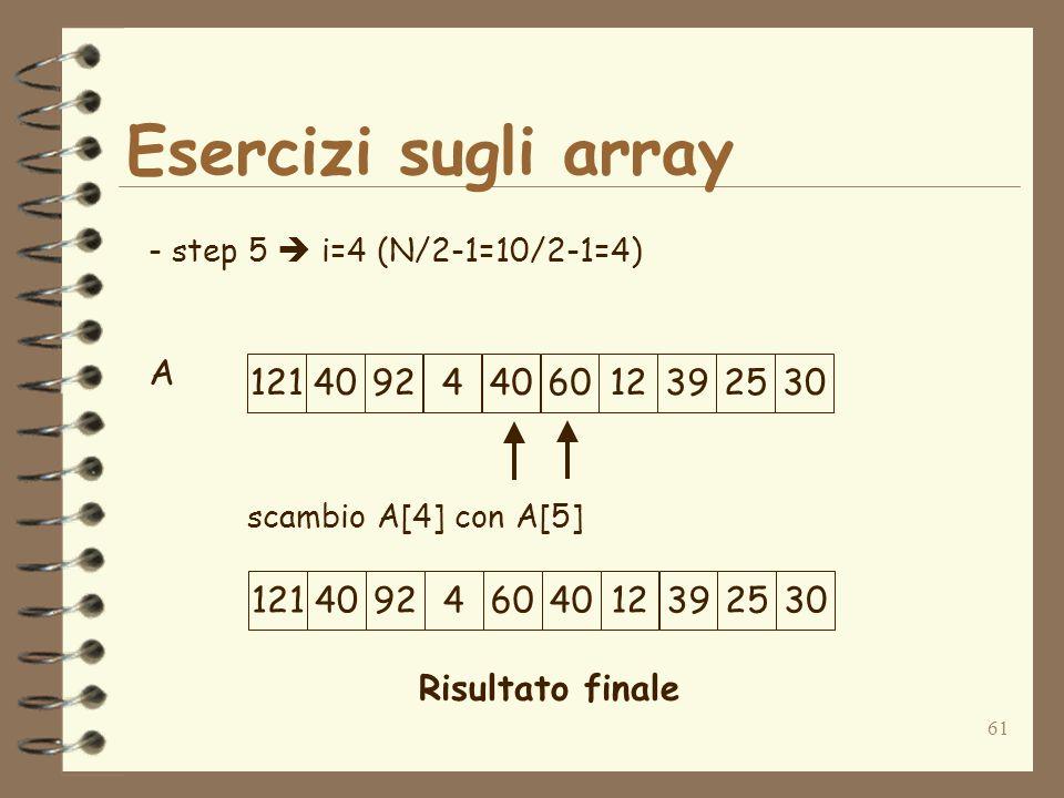 61 Esercizi sugli array A - step 5 i=4 (N/2-1=10/2-1=4) scambio A[4] con A[5] 1214092440601239253012140924604012392530 Risultato finale