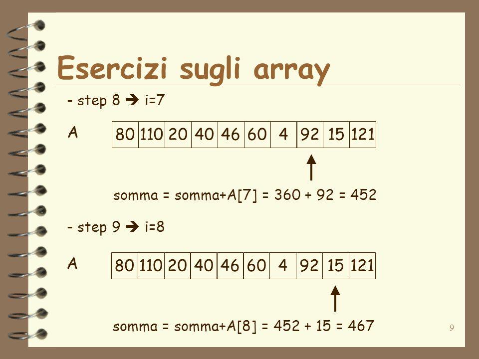 9 Esercizi sugli array A - step 8 i=7 - step 9 i=8 801102040466049215121 somma = somma+A[7] = 360 + 92 = 452 A 801102040466049215121 somma = somma+A[8] = 452 + 15 = 467