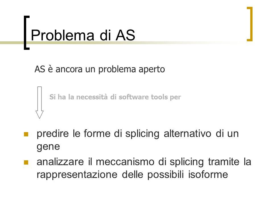Problema di AS predire le forme di splicing alternativo di un gene analizzare il meccanismo di splicing tramite la rappresentazione delle possibili is