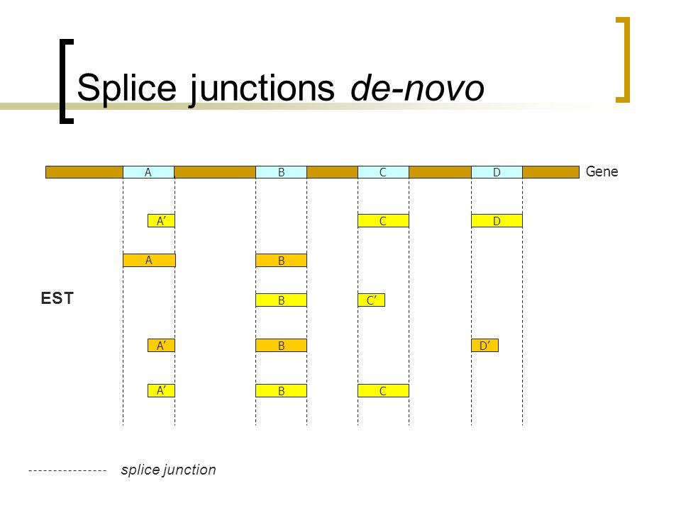 Splice junctions de-novo Gene CDAB splice junction B A BC DAB CB DAC EST A