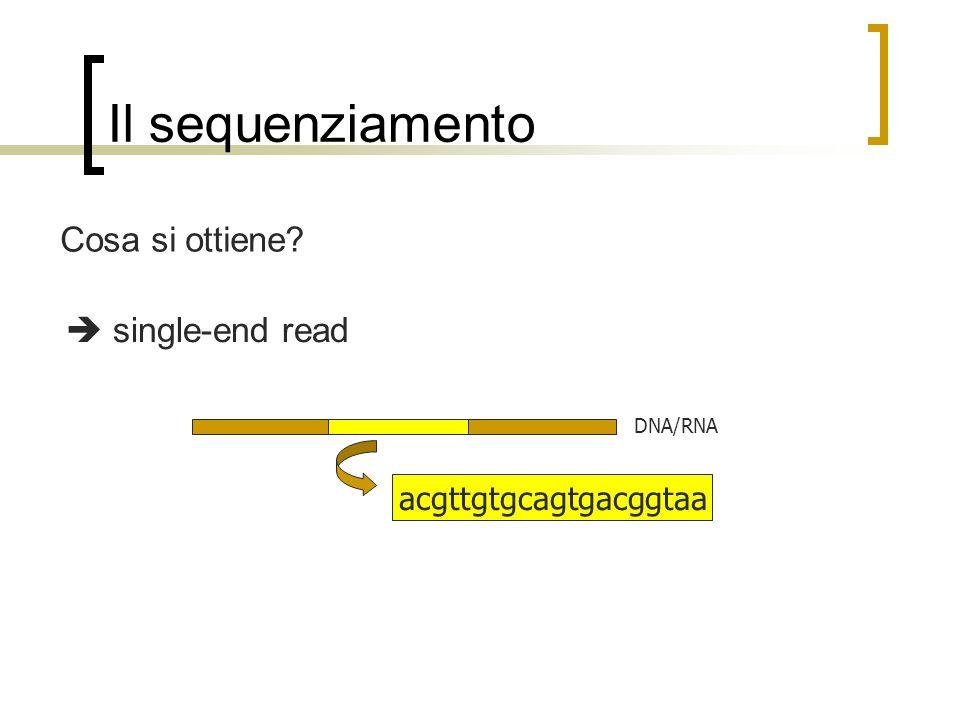 Il sequenziamento paired-end read (o mate-pair) DNA/RNA insertion size AB A = B insertion size agttgcgtaatgcctg AB Cosa si ottiene dal sequenziamento di una molecola di DNA/RNA